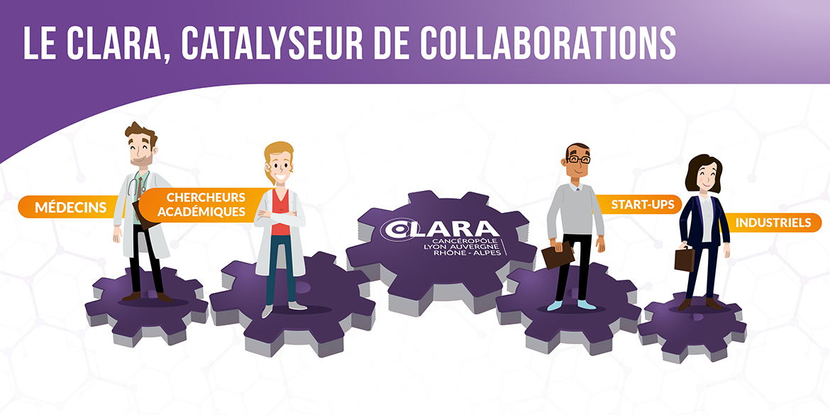 Catalyseur de collaborations