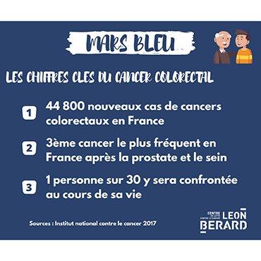 Prévention et échanges au Centre Léon Bérard à l'occasion de Mars Bleu !